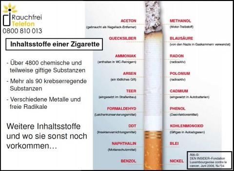 2015_Inhaltsstoffe_Zigarette