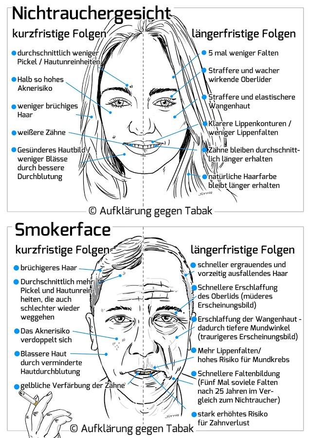 Pickel Durch E Zigarette